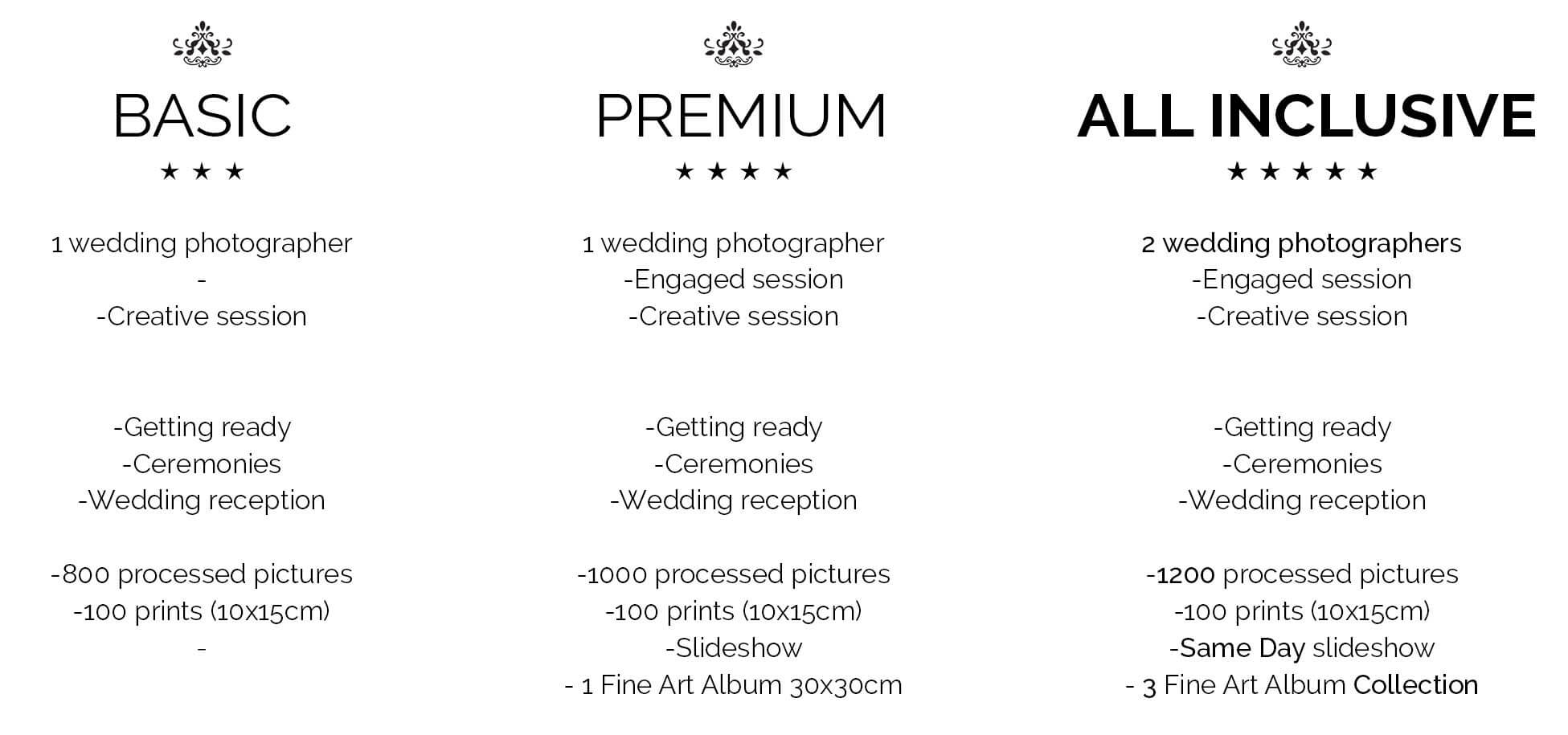 Wedding Photography compilations I Packages